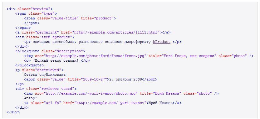 формата для микроразметки Яндекса