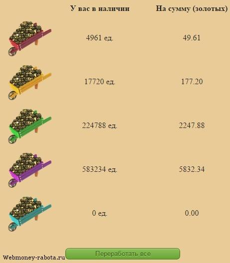 Заработок в игре Golden Mines