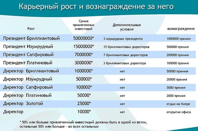 Надежные вклады с Helix Capital Investments LTD (скам)