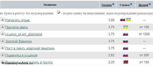 Веб-камеры Санкт-Петербурга от VPitercom