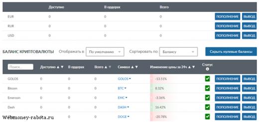 Обзор биржи криптовалют Livecoin