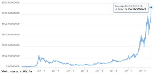 Bonus bitcoin кран регистрация-2