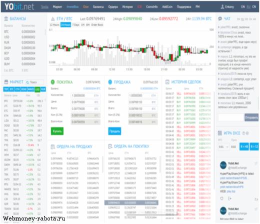 Рейтинг лучших бирж криптовалют для торговли 2018