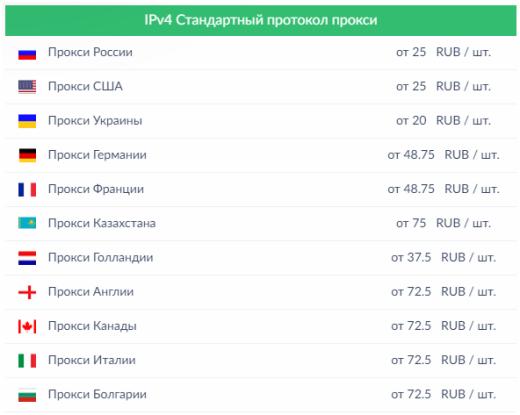 ВПН (VPN) для ВК, Инстаграм и Телеграм – где взять и как использовать прокси