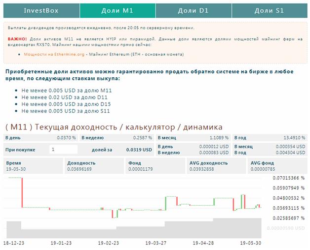 Заработок без вложений на ExchangeAssets – майнинг, сёрфинг, кран, инвестиции