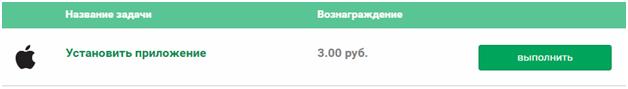 Заработок на CashBox от 500 до 1000 рублей в сутки, развод или нет